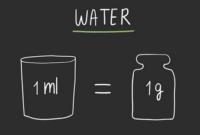 1 gram berpa miligram